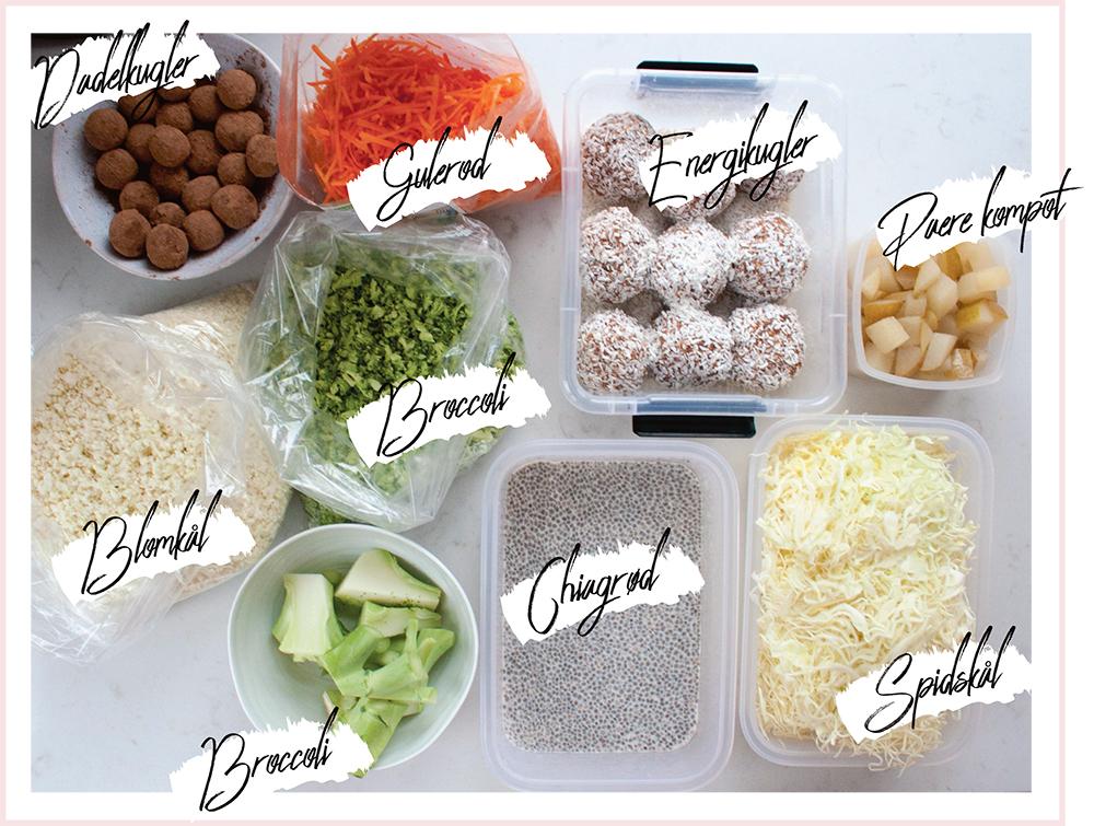 Utroligt Sådan ser min meal prep ud denne uge - Dorte Bak DB15